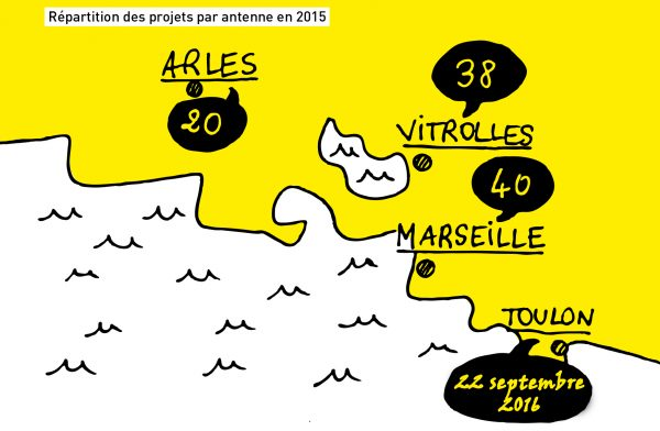 Rapport societal Activite 2015-3